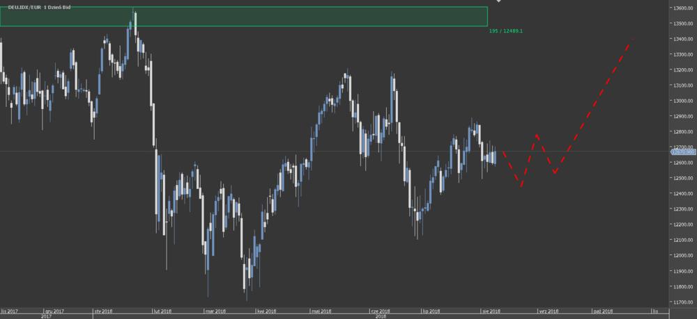 Chart_DEU.IDX_EUR_Daily_snapshot.png