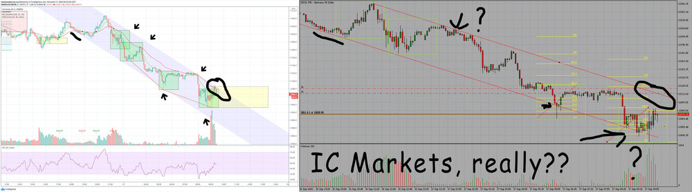 IC Markets proffesional chart.jpg