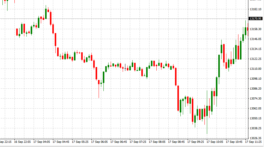 FxPro_DAX.PNG.3418515def496904ff5ee6bb52b14e92.PNG
